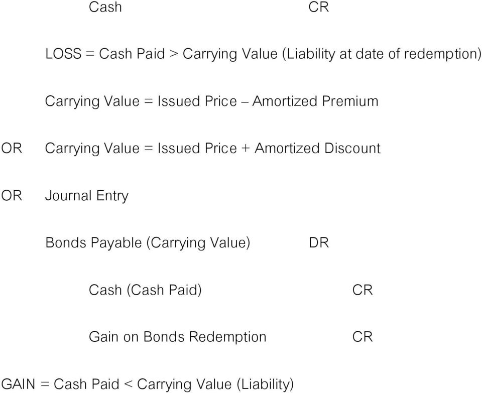 Price + Amortized Discount Journal Entry Bonds Payable (Carrying Value)