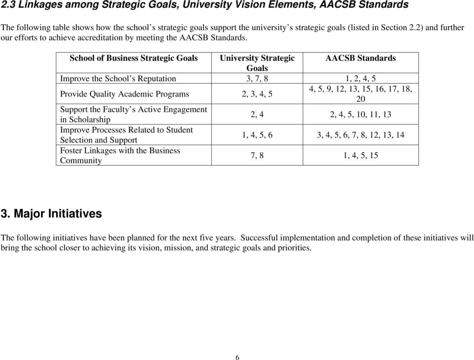School of Business Strategic Goals University Strategic AACSB Standards Goals Improve the School s Reputation 3, 7, 8 1, 2, 4, 5 Provide Quality Academic Programs 2, 3, 4, 5 4, 5, 9, 12, 13, 15, 16,