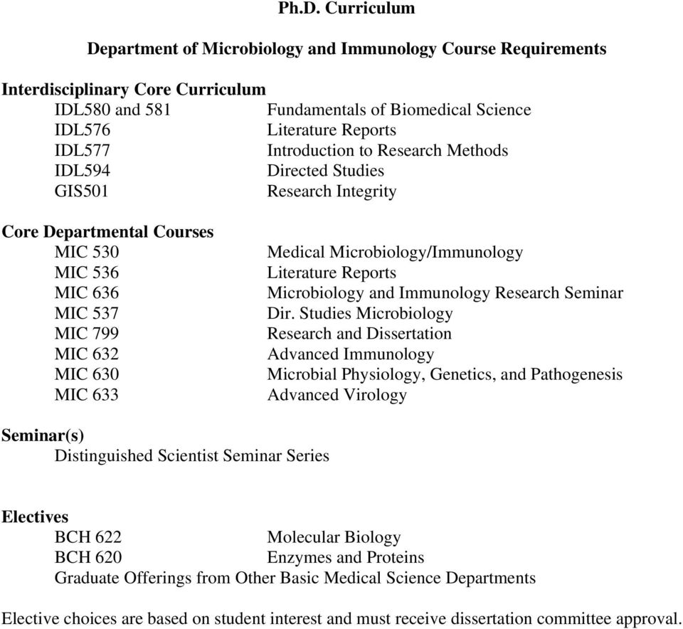 Microbiology/Immunology Literature Reports Microbiology and Immunology Research Seminar Dir.