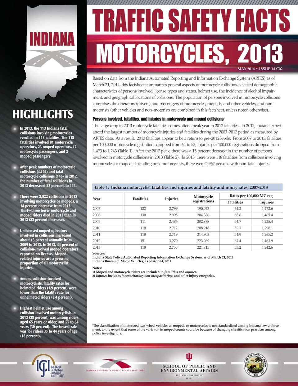 After peak numbers of motorcycle collisions (4,104) and fatal motorcycle collisions (146) in 2012, the number of fatal collisions in 2013 decreased 23 percent, to 113.