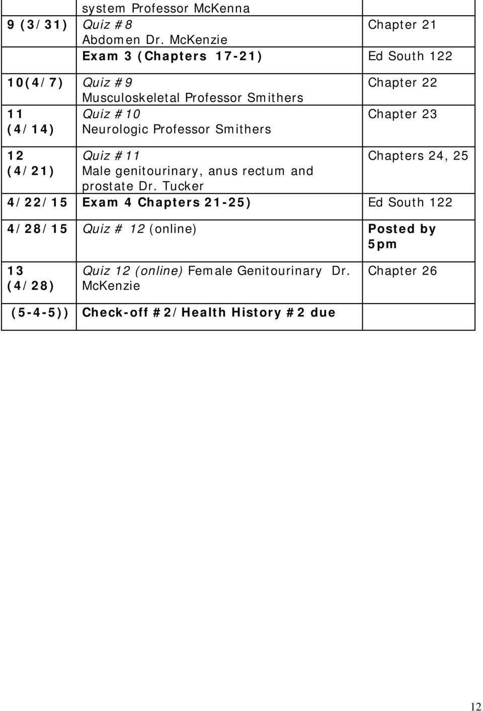 Professor Smithers Chapter 22 Chapter 23 12 (4/21) Quiz #11 Male genitourinary, anus rectum and prostate Dr.