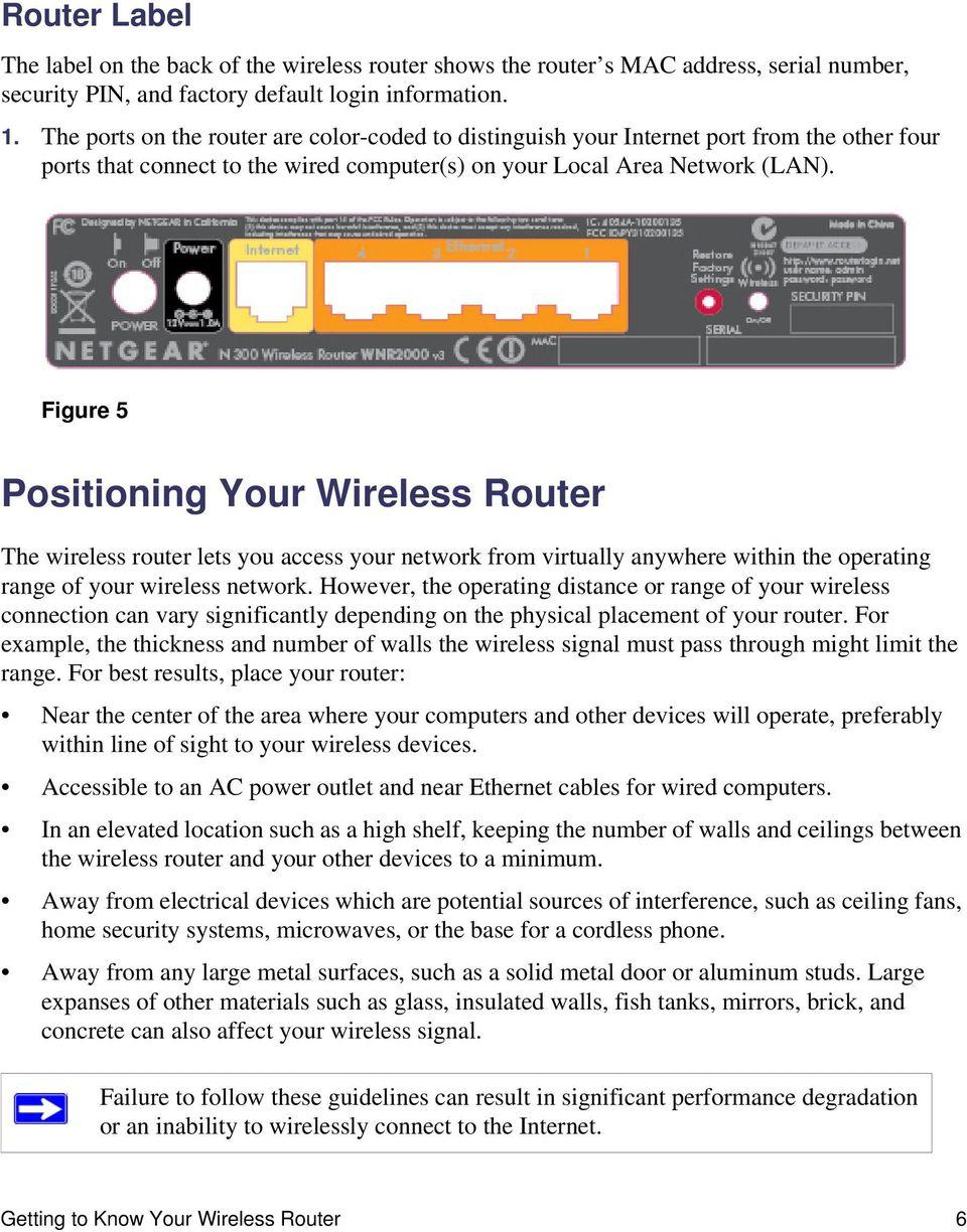 Figure 5 Positioning Your Wireless Router The wireless router lets you access your network from virtually anywhere within the operating range of your wireless network.