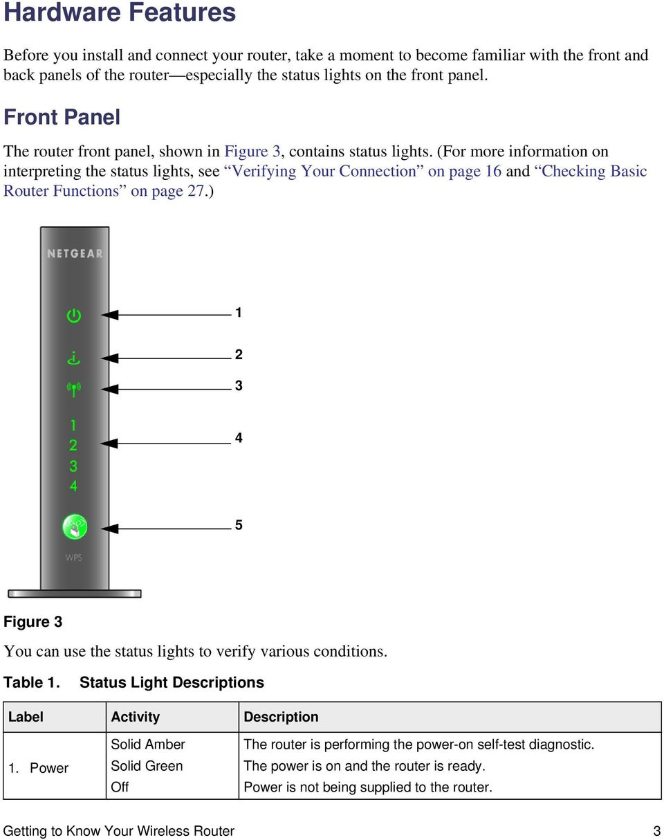 (For more information on interpreting the status lights, see Verifying Your Connection on page 16 and Checking Basic Router Functions on page 27.