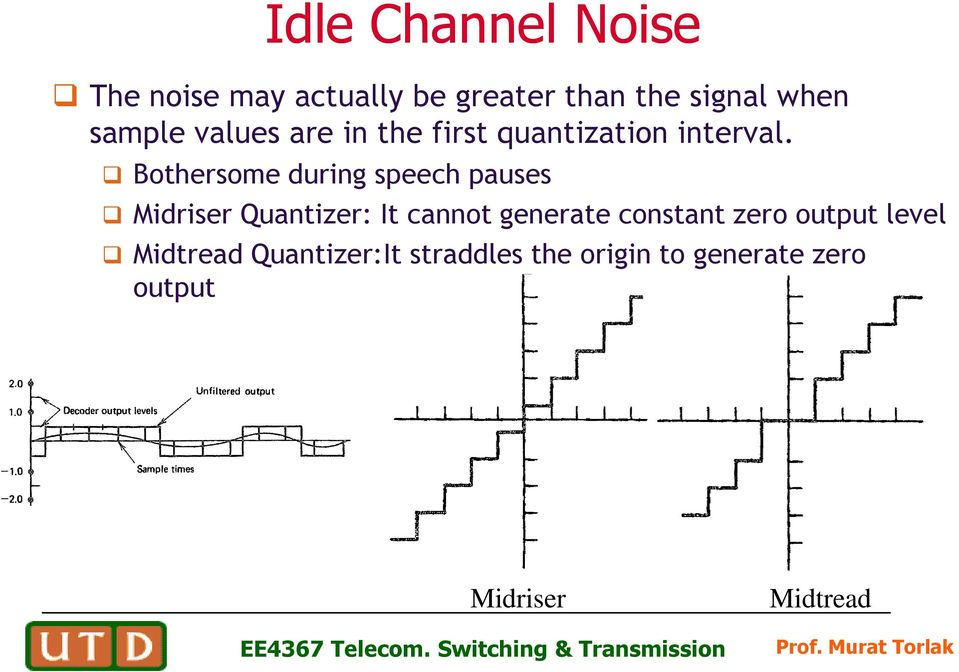 Bothersome during speech pauses Midriser Quantizer: It cannot generate