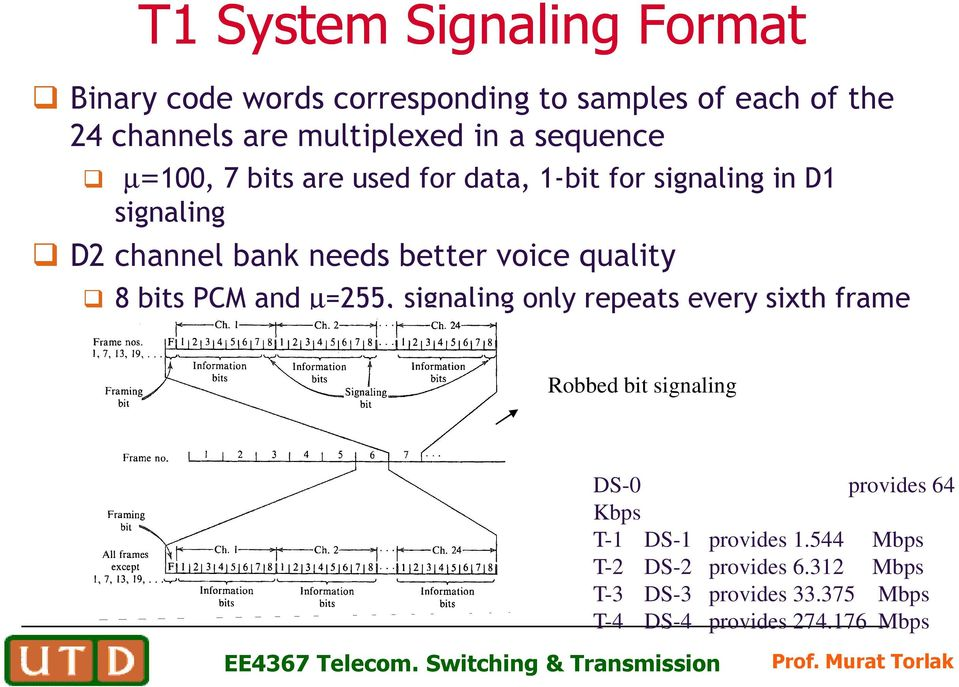 quality 8 bits PCM and µ=255, signaling only repeats every sixth frame Robbed bit signaling DS-0 provides 64 Kbps