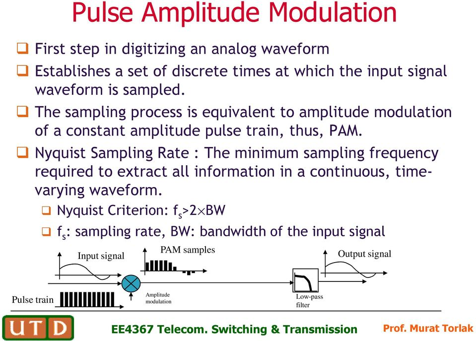 Nyquist Sampling Rate : The minimum sampling frequency required to extract all information in a continuous, timevarying waveform.