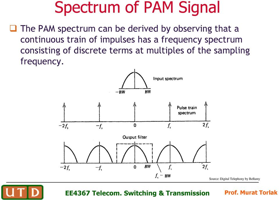 frequency spectrum consisting of discrete terms at