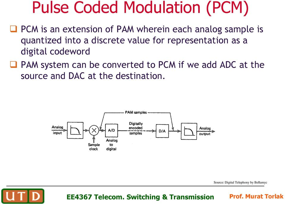a digital codeword PAM system can be converted to PCM if we add ADC at
