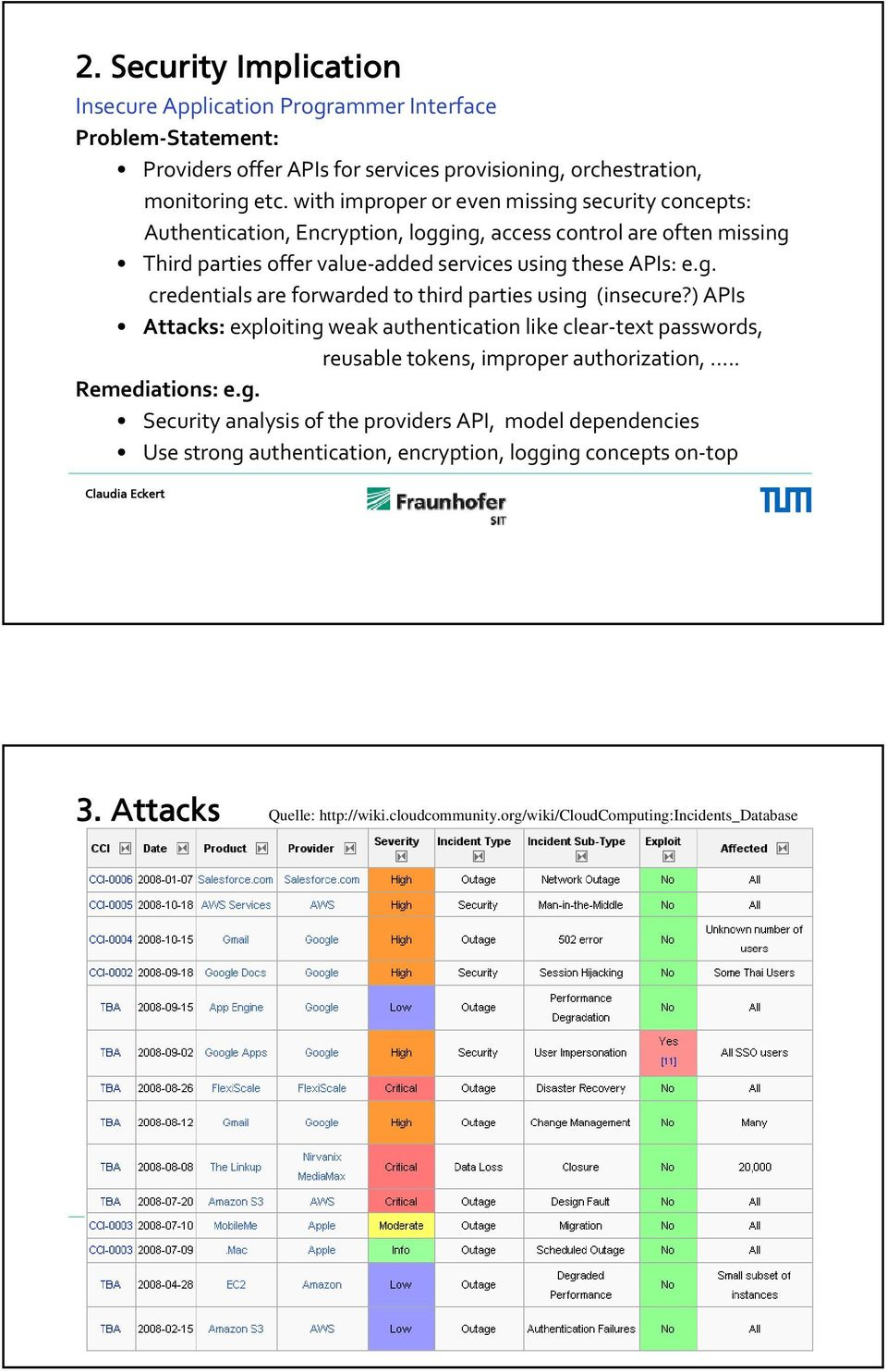 ) APIs Attacks: exploiting weak authentication like clear text passwords, reusable tokens, improper authorization,.. Remediations: e.g. Security analysis of the providers API, model dependencies Use strong authentication, encryption, logging concepts on top 3.