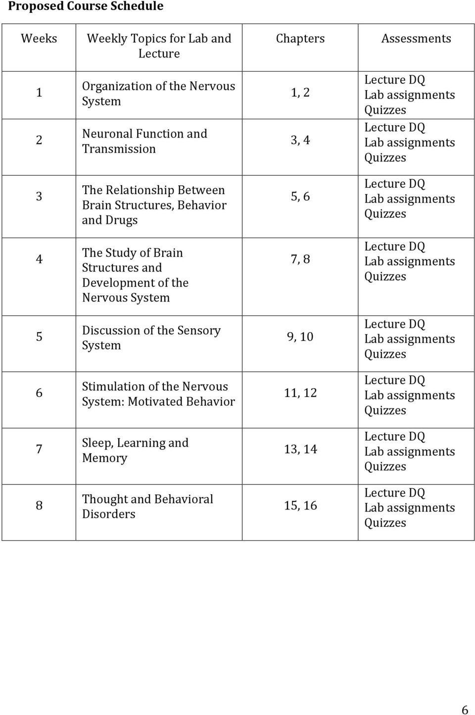Study of Brain Structures and Development of the Nervous System 7, 8 5 Discussion of the Sensory System 9, 10 6 Stimulation