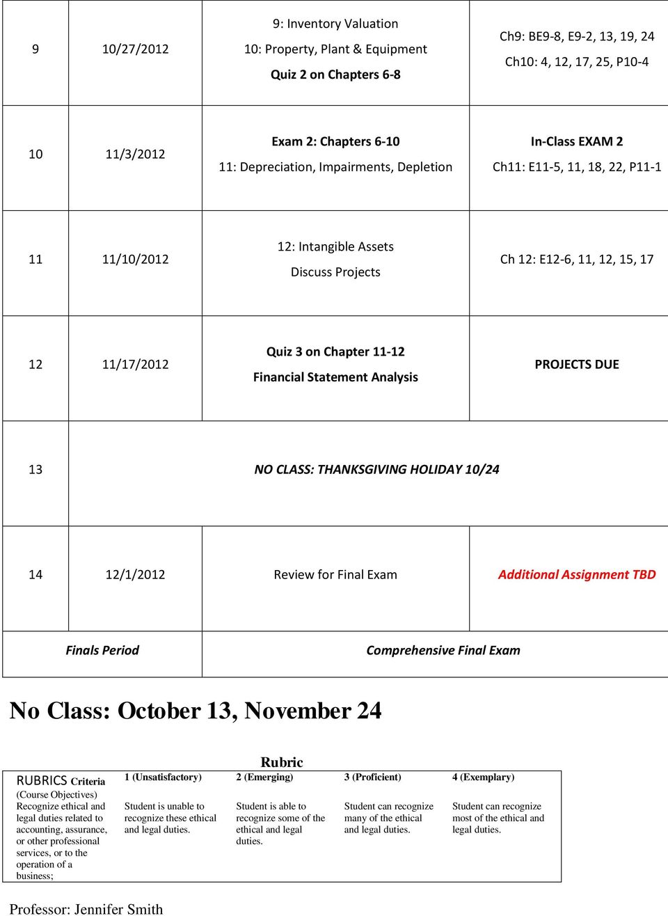 Statement Analysis PROJECTS DUE 13 NO CLASS: THANKSGIVING HOLIDAY 10/24 14 12/1/2012 Review for Final Exam Additional Assignment TBD Finals Period Comprehensive Final Exam No Class: October 13,