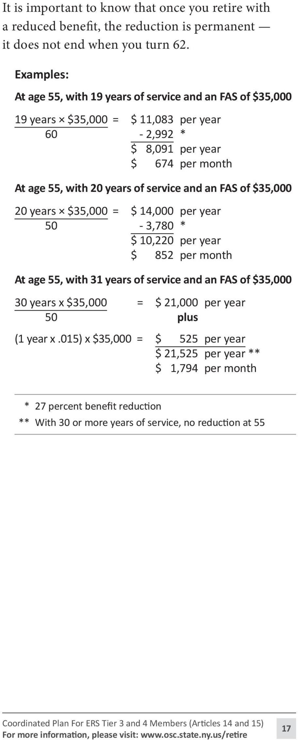 years of service and an FAS of $35,000 20 years $35,000 50 = $ 14,000 per year - 3,780 * $ 10,220 per year $ 852 per month At age 55, with 31 years of service and an FAS of
