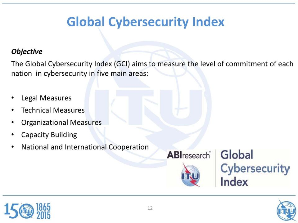 cybersecurity in five main areas: Legal Measures Technical Measures
