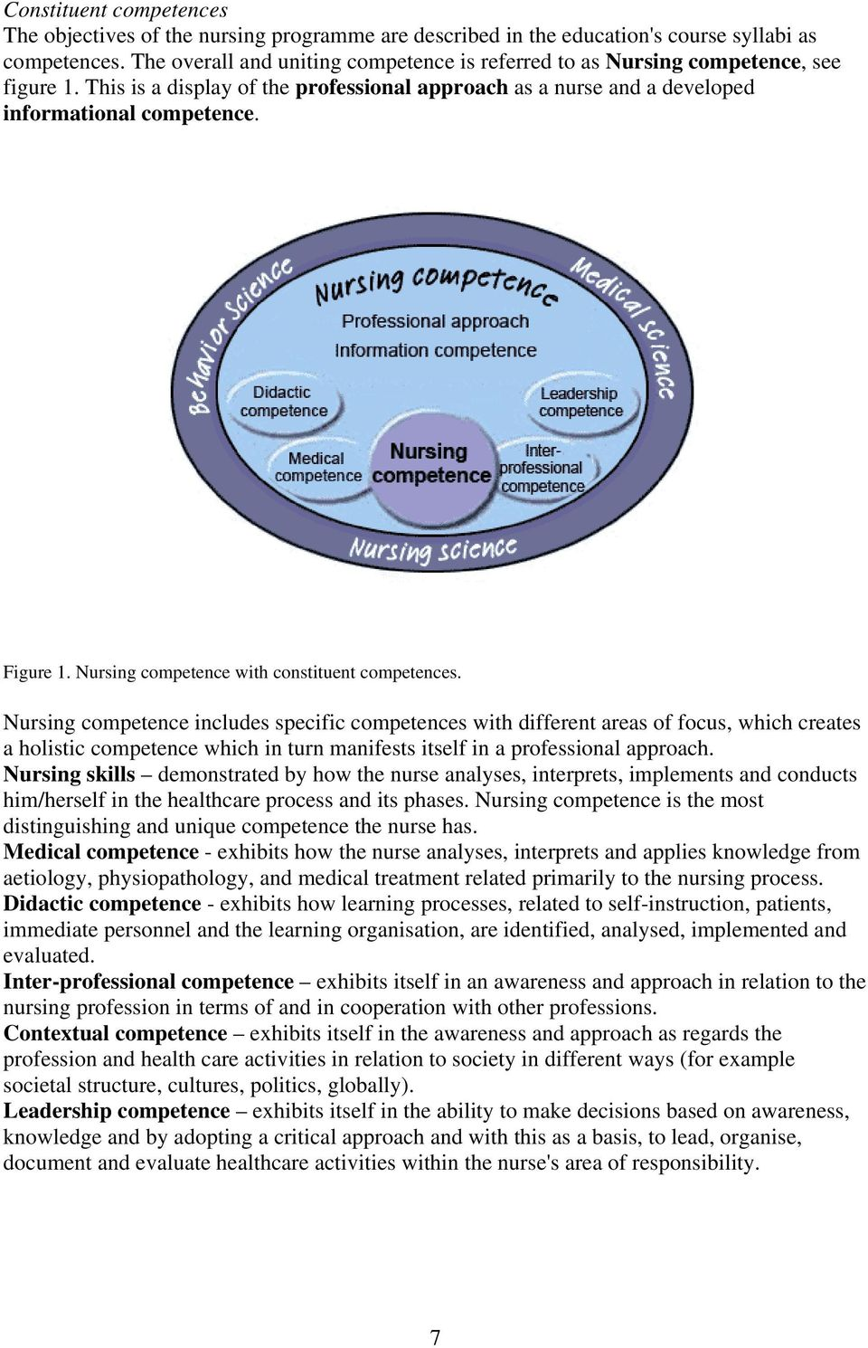 Nursing competence with constituent competences.