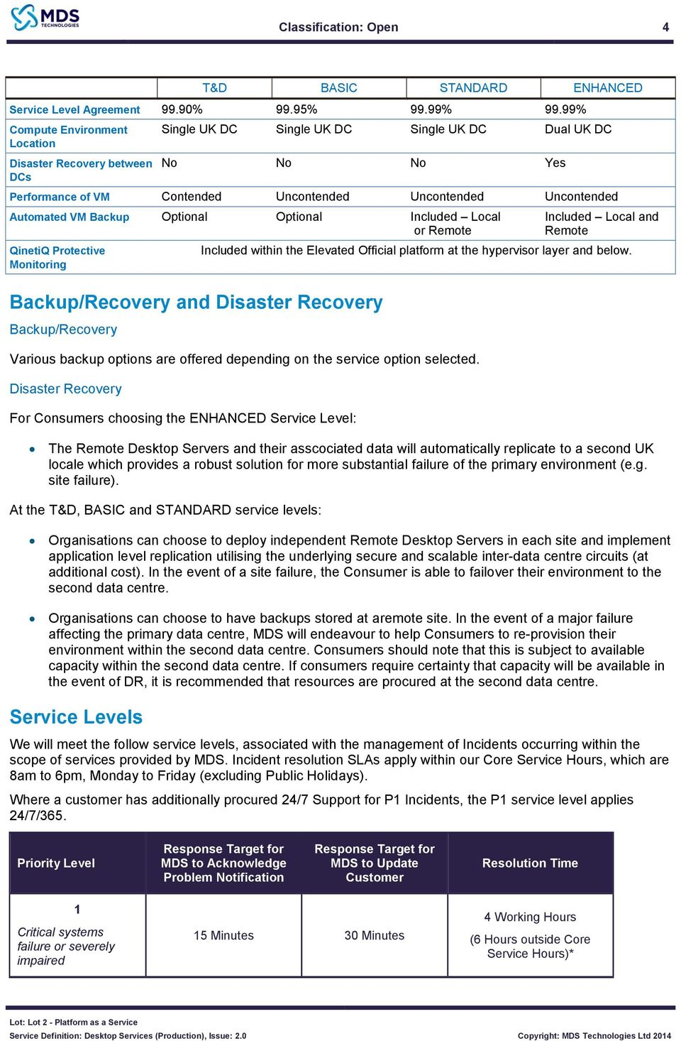 VM Backup Optional Optional Included Local or Remote QinetiQ Protective Monitoring Backup/Recovery and Disaster Recovery Backup/Recovery Included Local and Remote Included within the Elevated