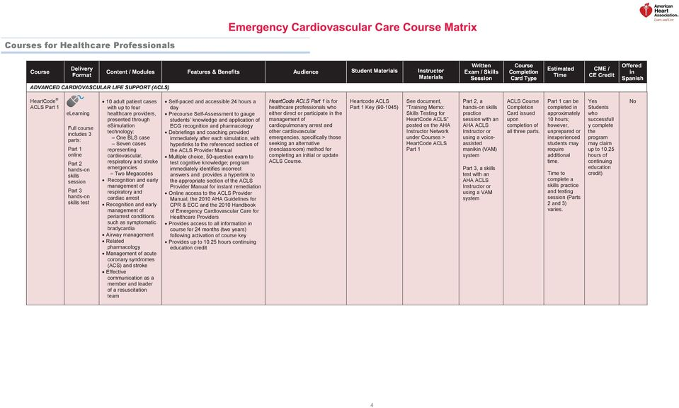 Includes BLS For Healthcare Providers Pocket Reference Card
