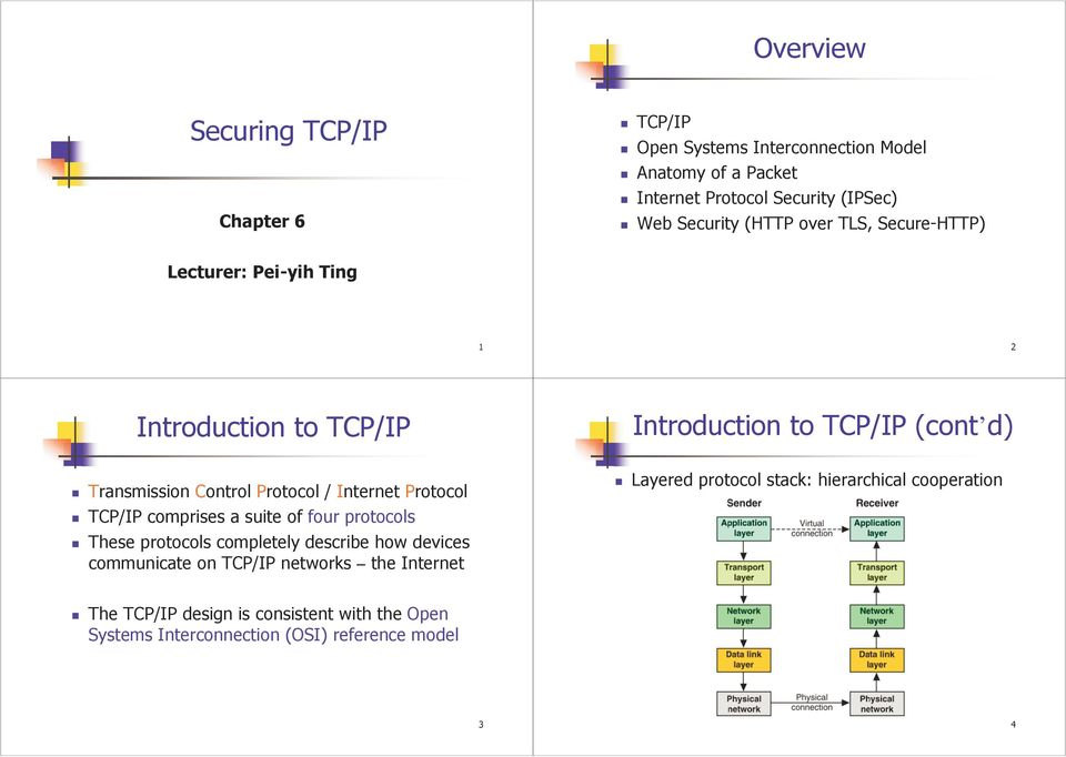 Internet Protocol TCP/IP comprises a suite of four protocols These protocols completely describe how devices communicate on TCP/IP networks the