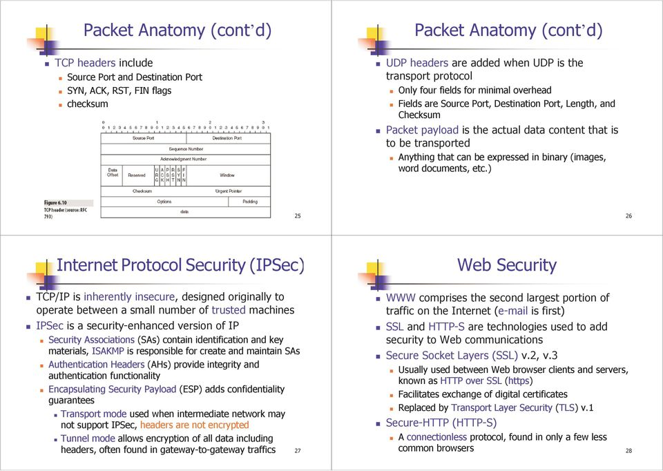 Overview. Securing TCP/IP. Introduction to TCP/IP (cont d ...