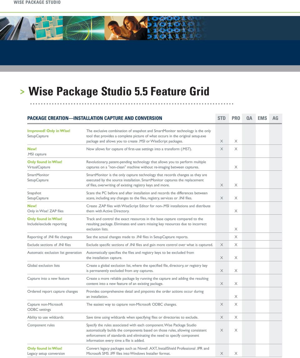 Wise Package Studio 5 5 Feature Grid - PDF