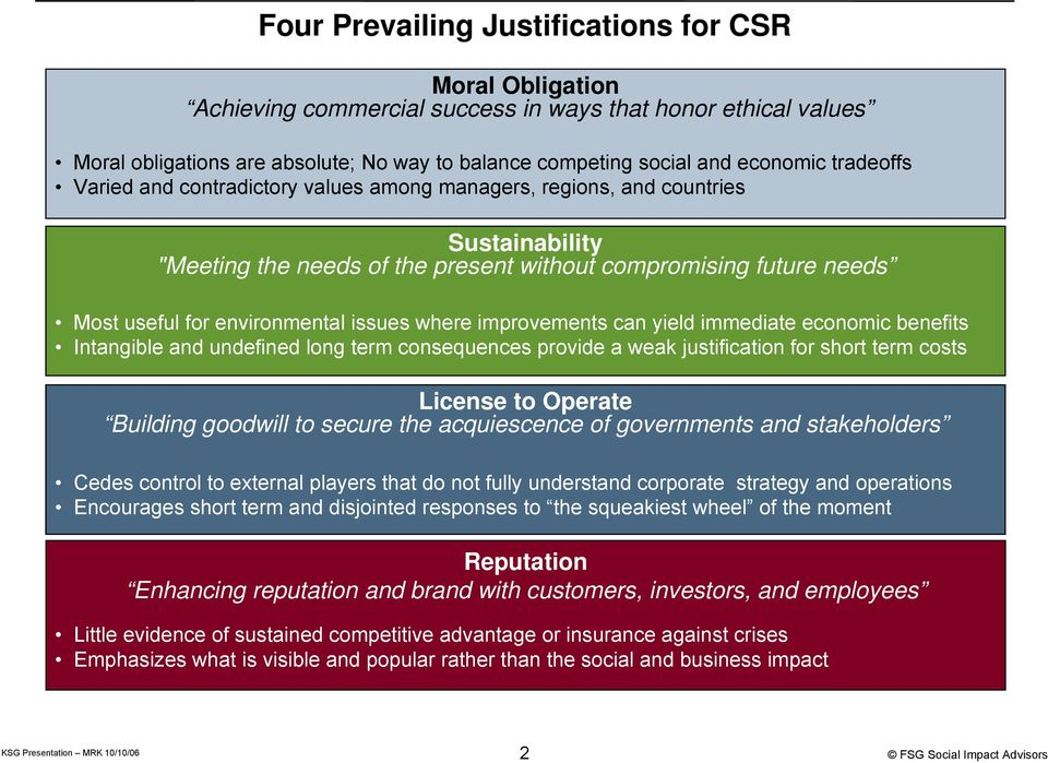 the link between competitive advantage and corporate social responsibility