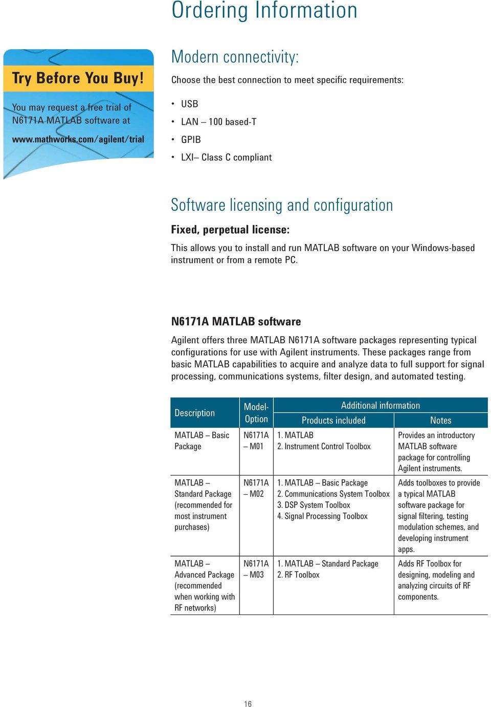 N6171A MATLAB Data Analysis Software for Agilent Instruments - PDF