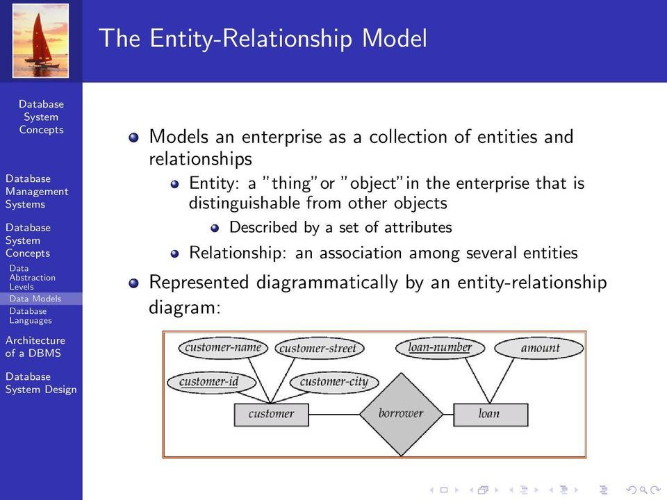 enterprise that is distinguishable from other objects Described by a set of attributes