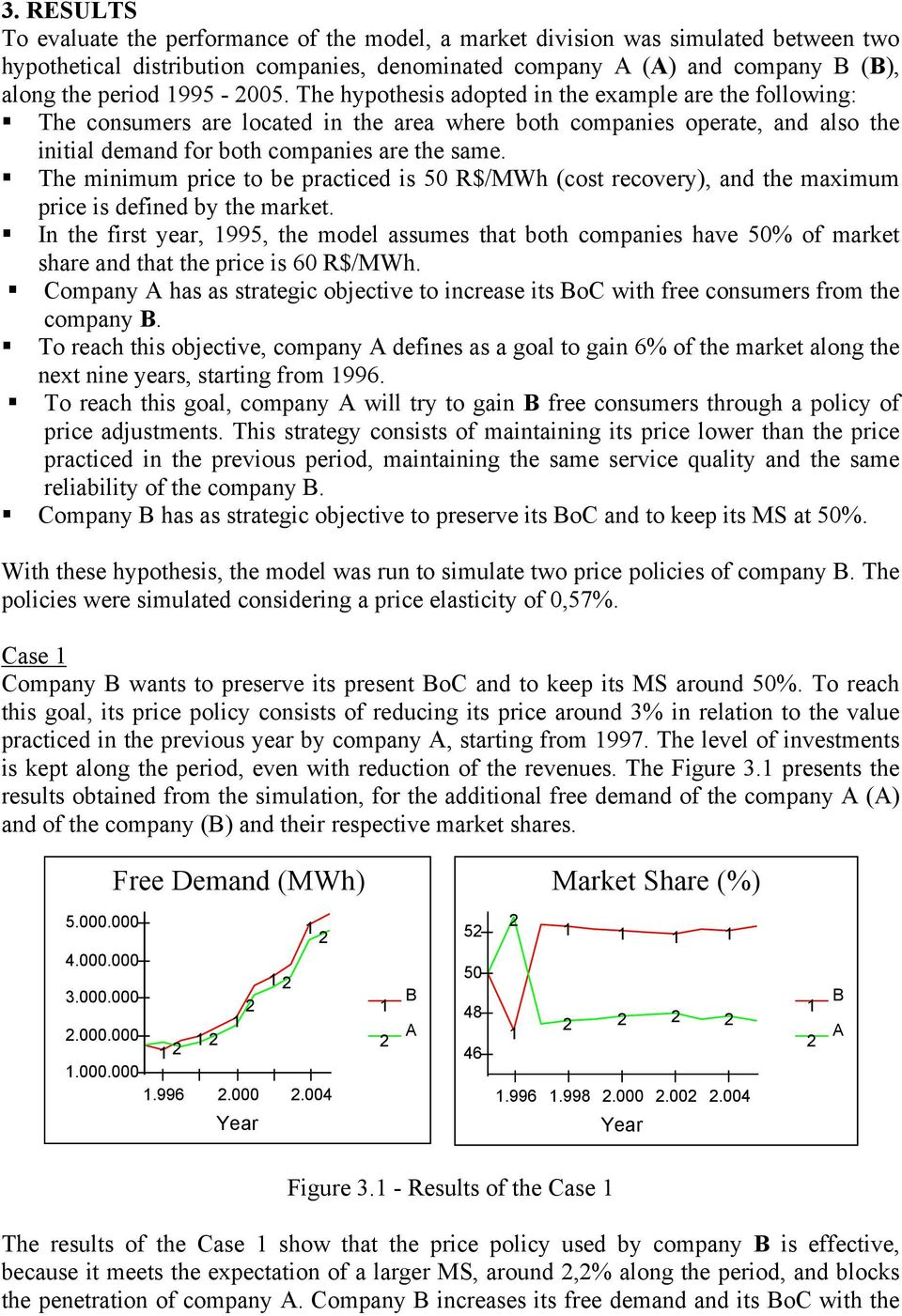 The minimum price to be practiced is 50 R$/MWh (cost recovery), and the maximum price is defined by the market.
