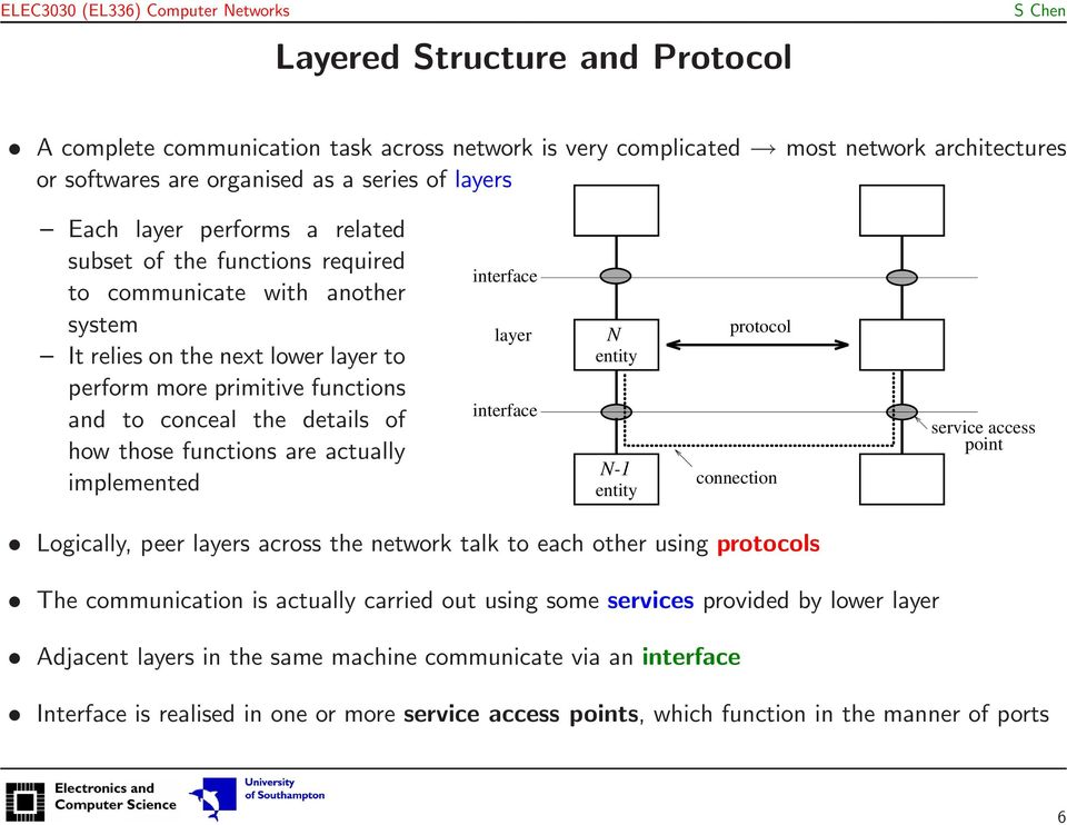 actually implemented interface layer interface N entity N-1 entity protocol connection service access point Logically, peer layers across the network talk to each other using protocols The