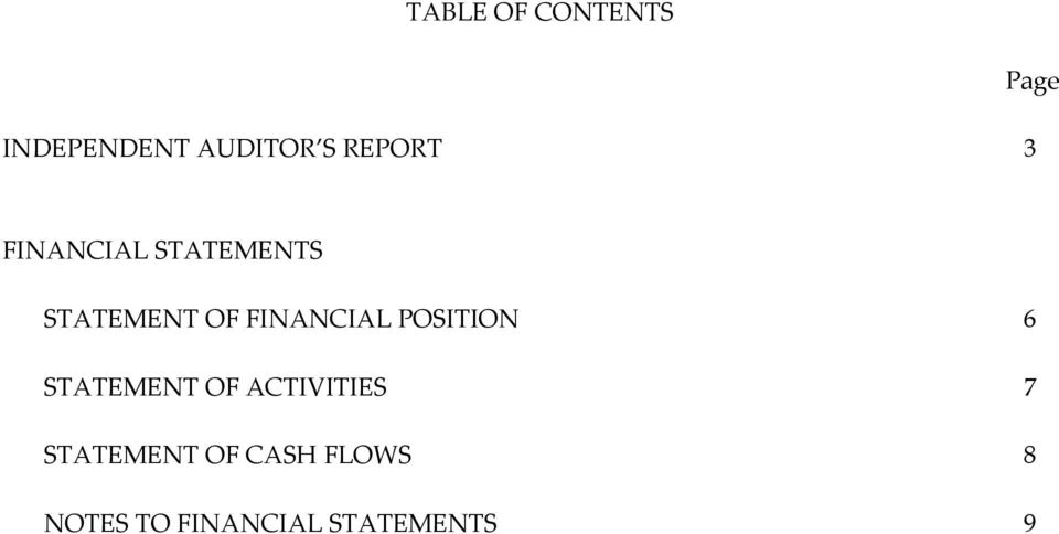FINANCIAL POSITION 6 STATEMENT OF ACTIVITIES 7