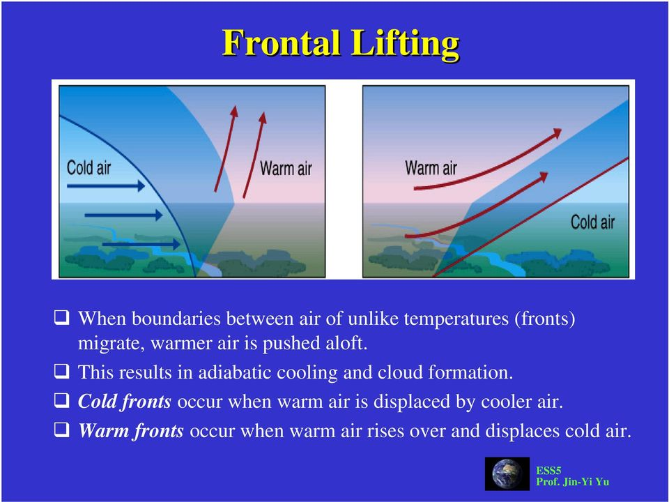This results in adiabatic cooling and cloud formation.