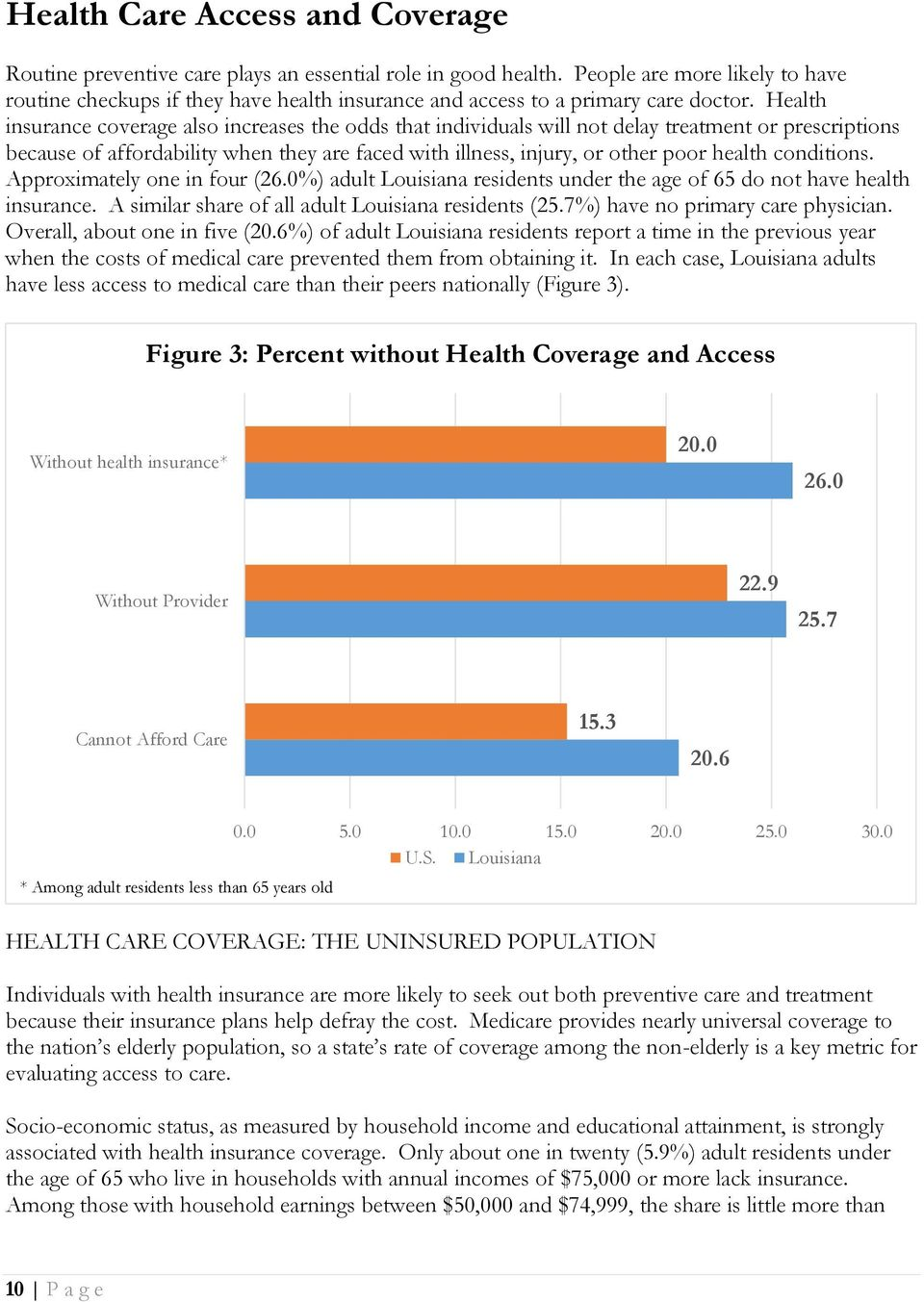 Health insurance coverage also increases the odds that individuals will not delay treatment or prescriptions because of affordability when they are faced with illness, injury, or other poor health