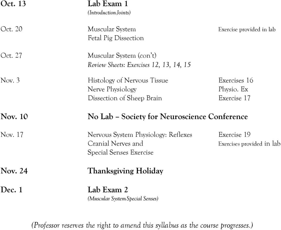 Ex Dissection of Sheep Brain Exercise 17 Nov. 10 No Lab Society for Neuroscience Conference Nov.