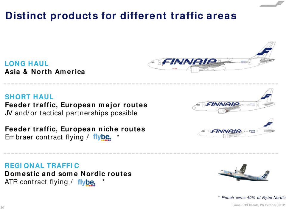 European niche routes Embraer contract flying / * REGIONAL TRAFFIC Domestic and some Nordic