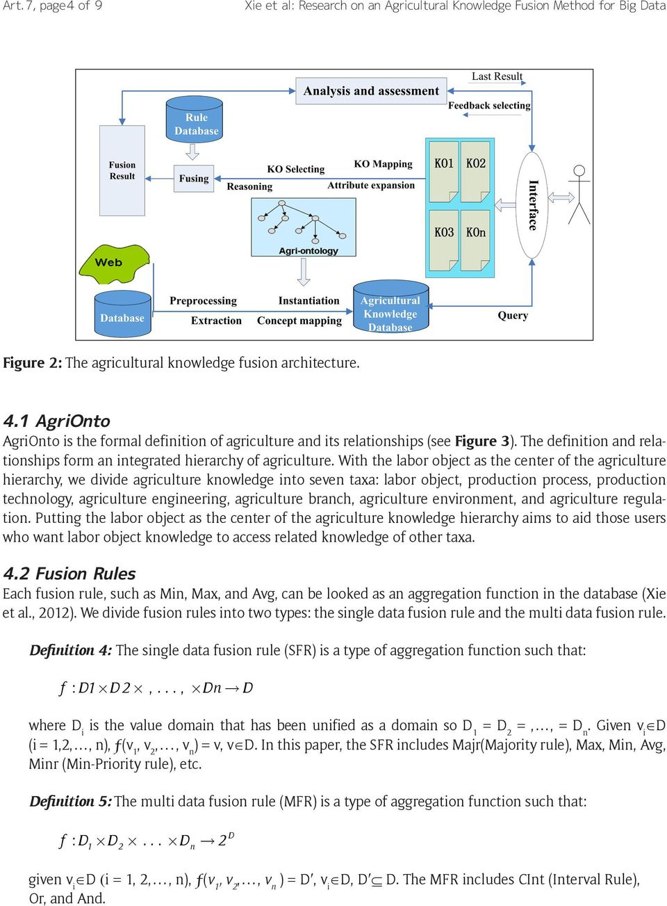 Research On An Agricultural Knowledge Fusion Method For Big Data Pdf Gmos Lan 012 Wiring Diagram Share The Knownledge With Labor Object As Center Of Agriculture Hierarchy We Divide