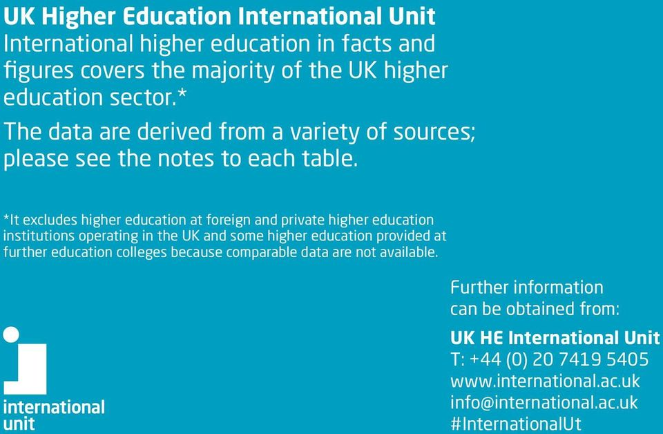 *It excludes higher education at foreign and private higher education institutions operating in the UK and some higher education provided at further