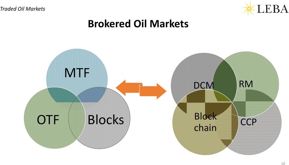 Regulatory Developments Affecting the Energy Markets and