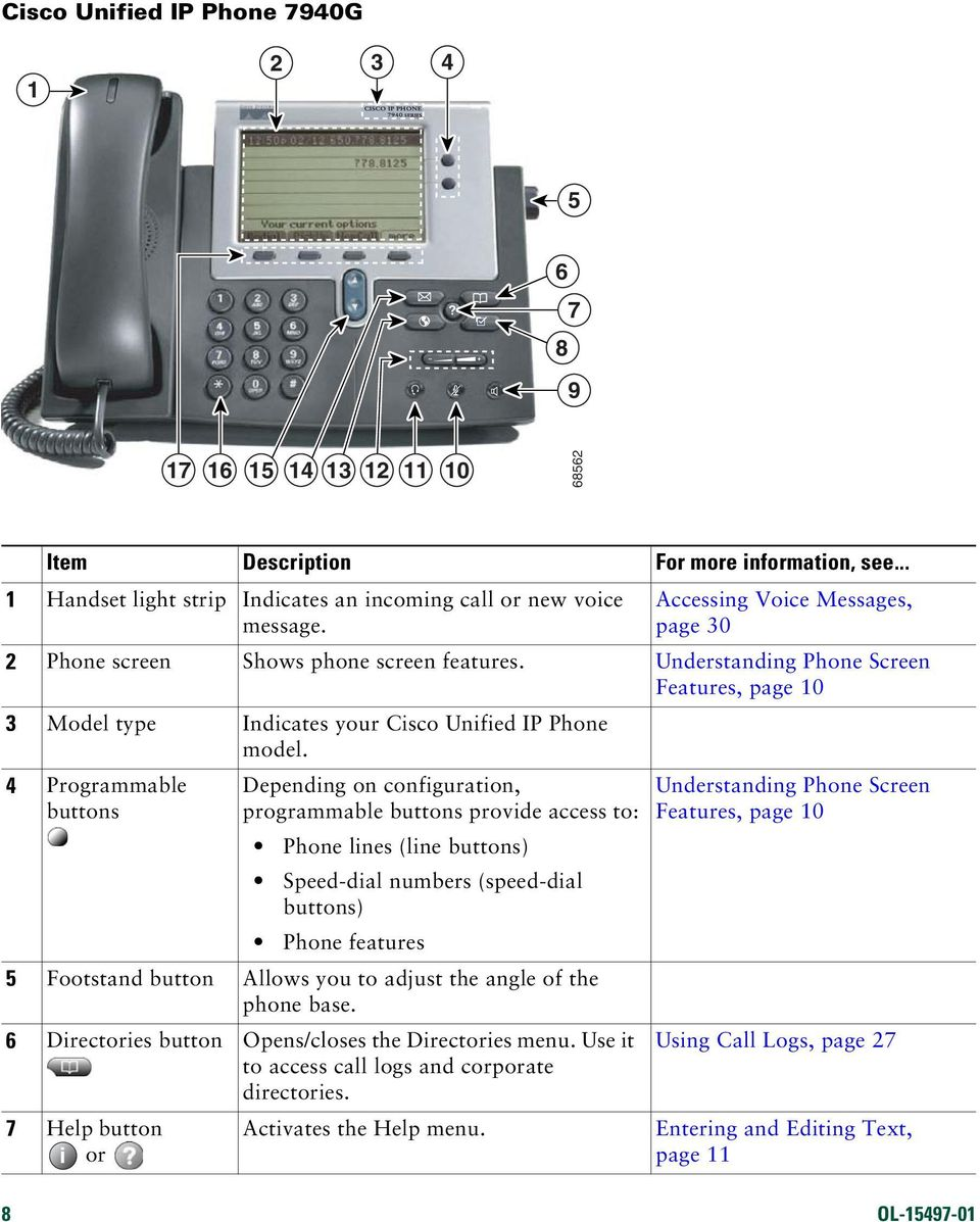 Cisco Unified IP Phone 7960G and 7940G Phone Guide for Cisco