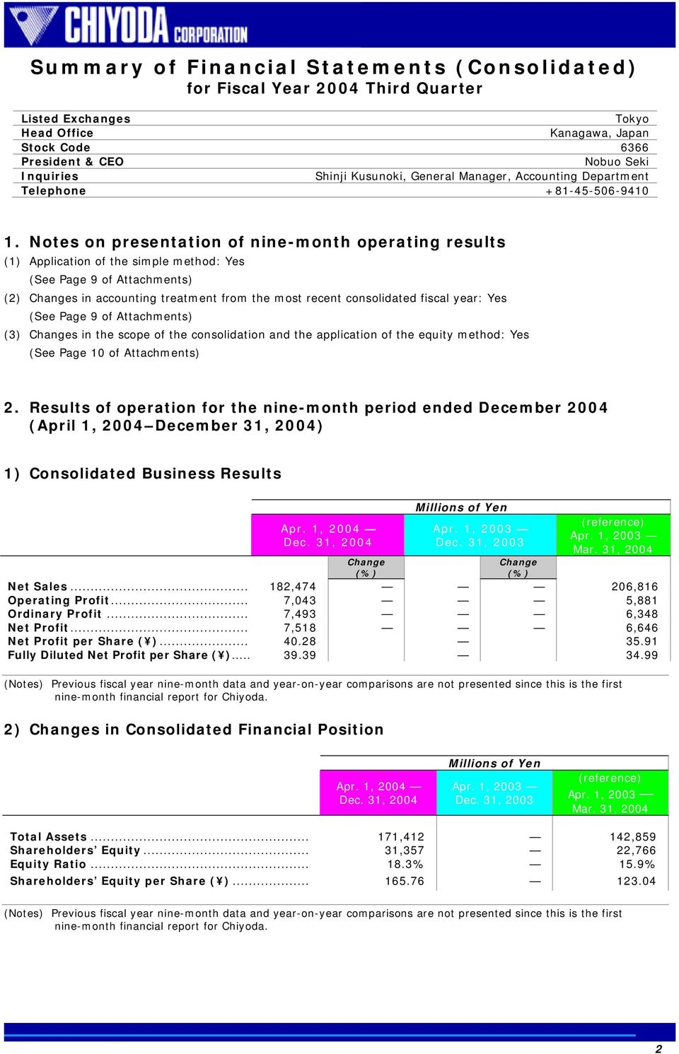 Notes on presentation of nine-month operating results (1) Application of the simple method: Yes (See Page 9 of Attachments) (2) Changes in accounting treatment from the most recent consolidated