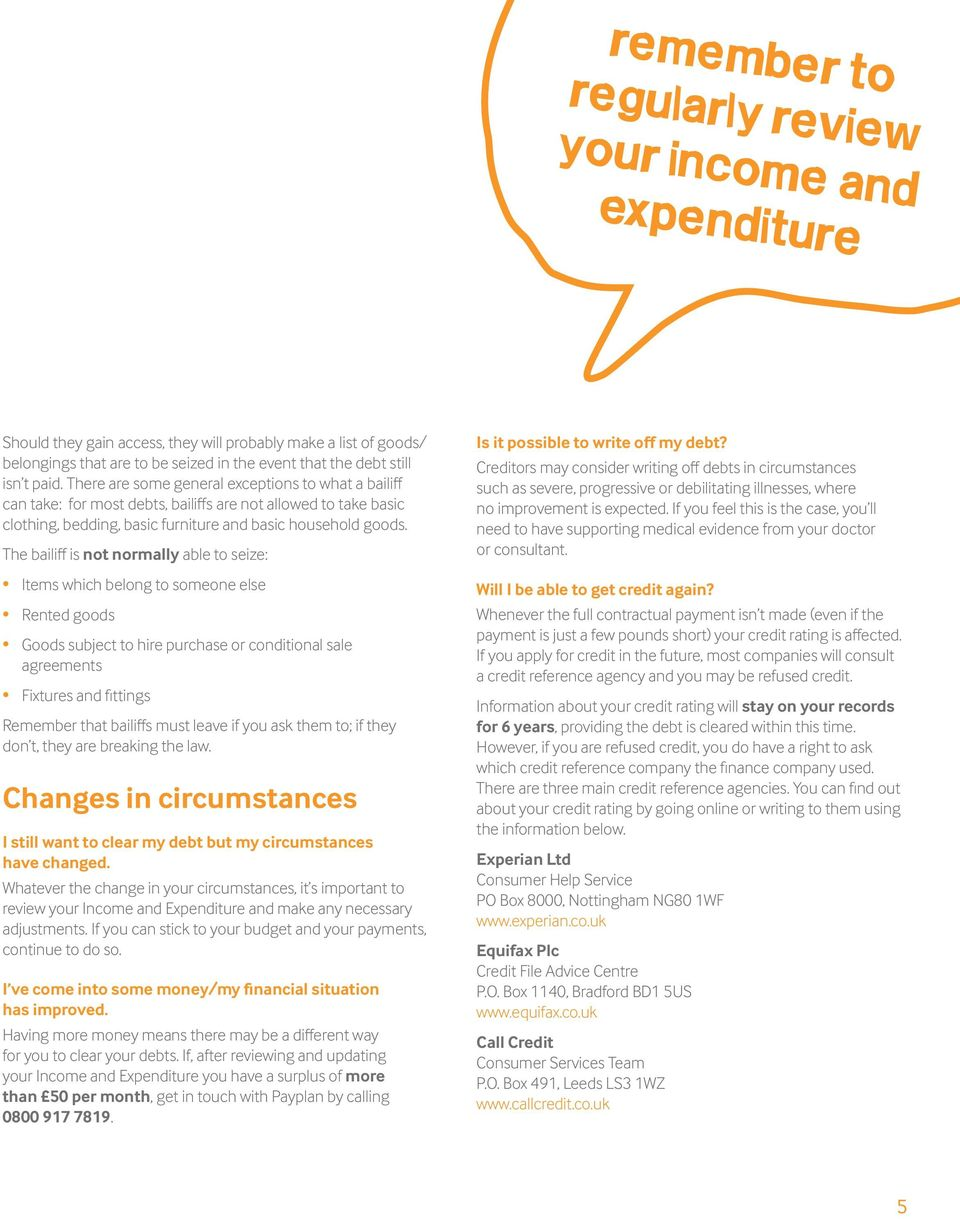 things to know Helping you understand your debt - PDF