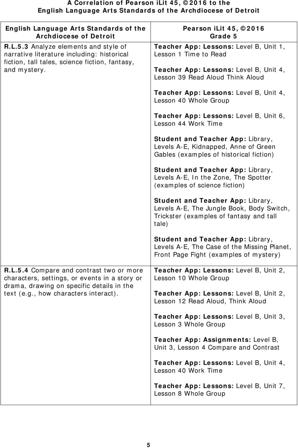of Green Gables (examples of historical fiction) Student and Teacher App:  Library,