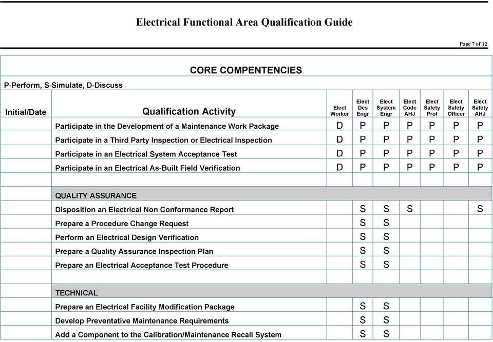 Electrical Functional Area Qualification Guide - PDF