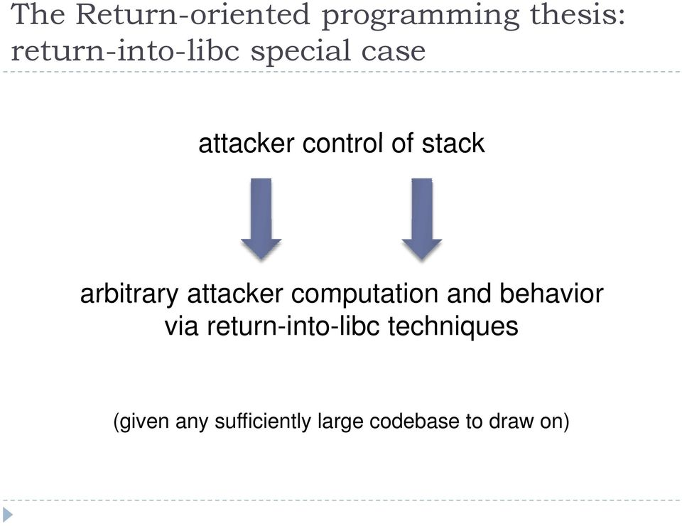 Return-oriented Programming: Exploitation without Code