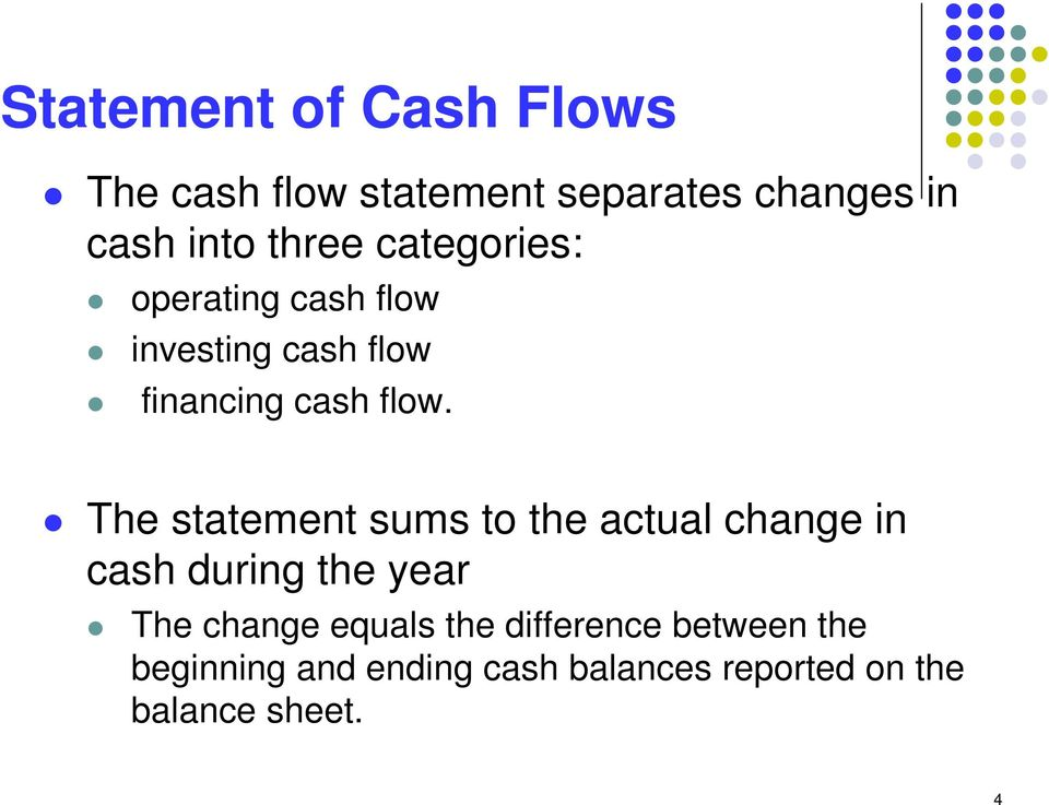 The statement sums to the actual change in cash during the year The change equals
