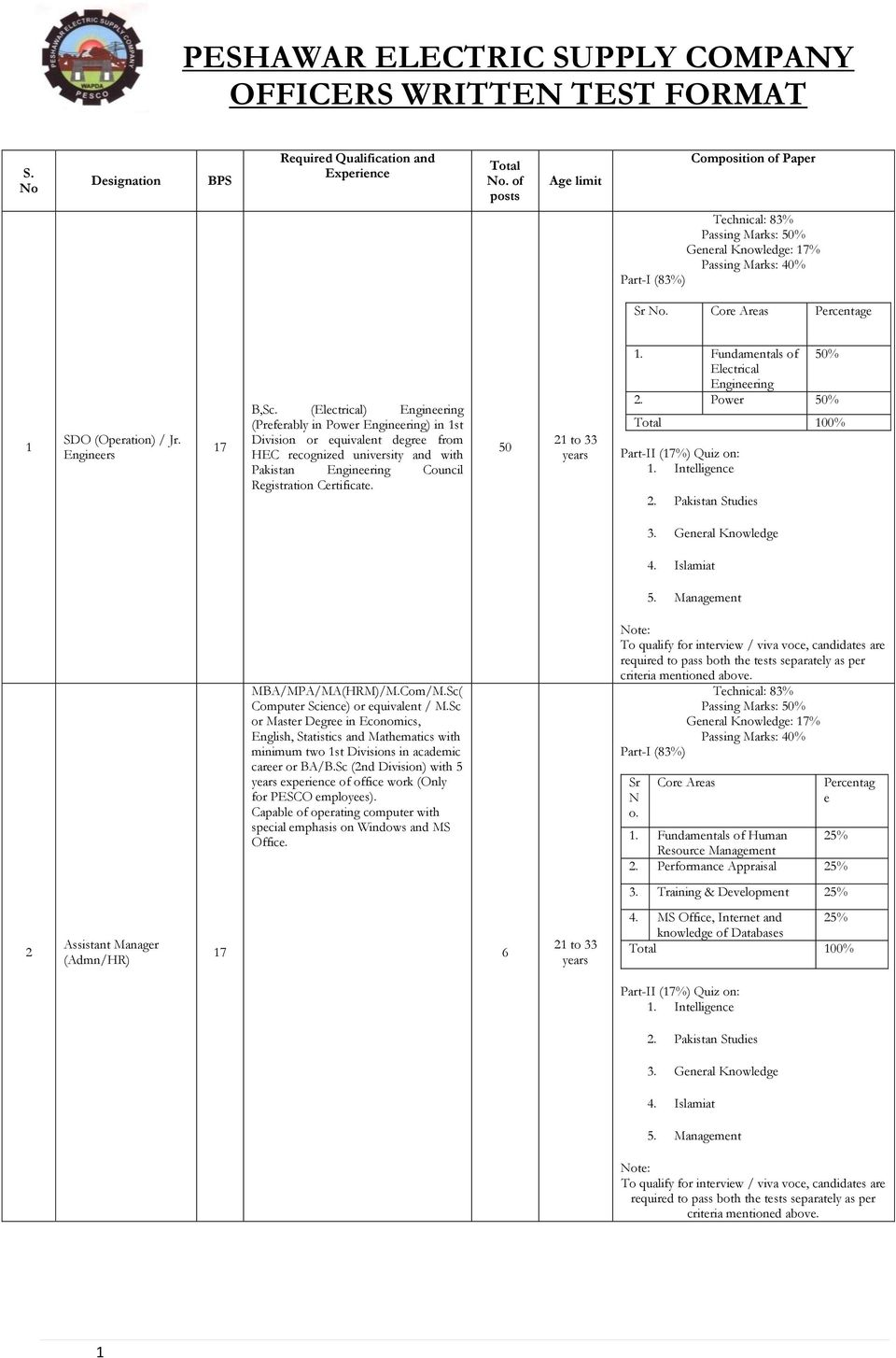 (Electrical) Engineering (Preferably in Power Engineering) in st Division or equivalent degree from HEC recognized university and with Pakistan Engineering Council Registration Certificate. 50.