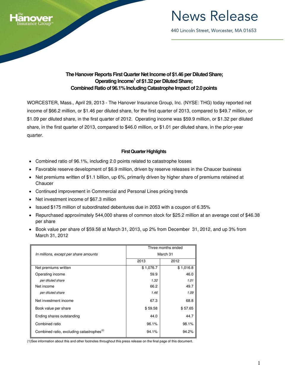46 per diluted share, for the first quarter of 2013, compared to $49.7 million, or $1.09 per diluted share, in the first quarter of 2012. Operating income was $59.9 million, or $1.