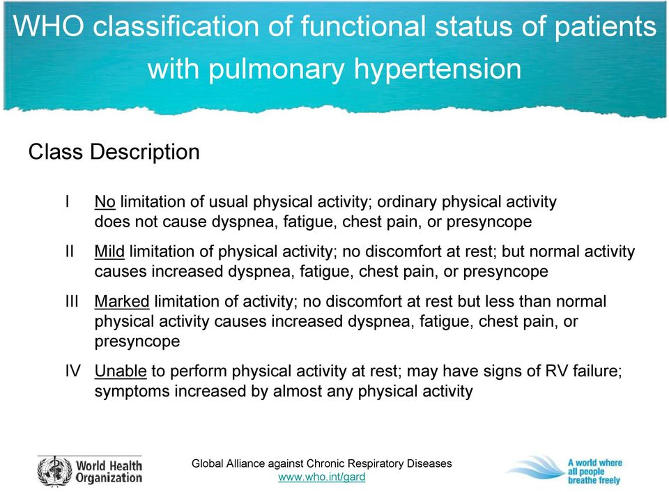 increased dyspnea, fatigue, chest pain, or presyncope Marked limitation of activity; no discomfort at rest but less than normal physical activity causes increased