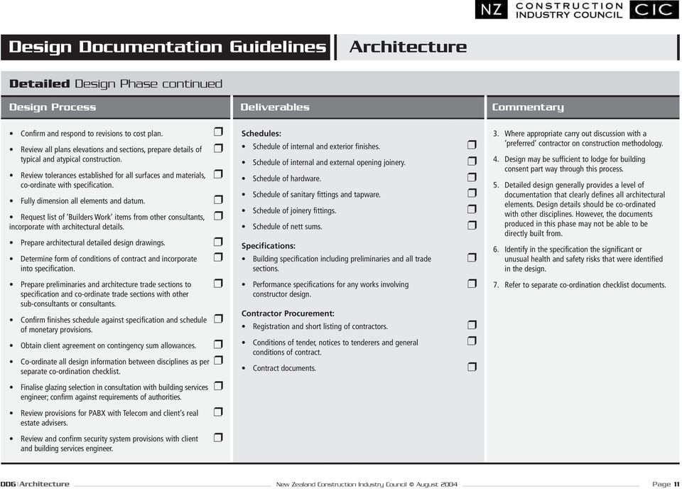 Design Documentation Guidelines Pdf Free Download