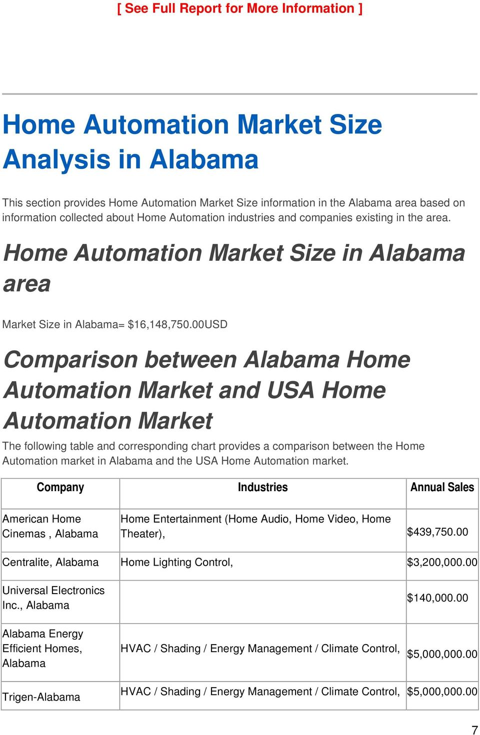 00USD Comparison between Alabama Home Automation Market and USA Home Automation Market The following table and corresponding chart provides a comparison between the Home Automation market in Alabama