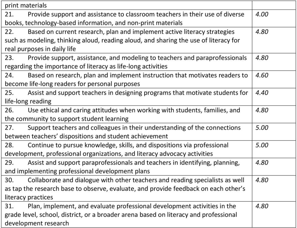 Provide support, assistance, and modeling to teachers and paraprofessionals regarding the importance of literacy as life-long activities 24.