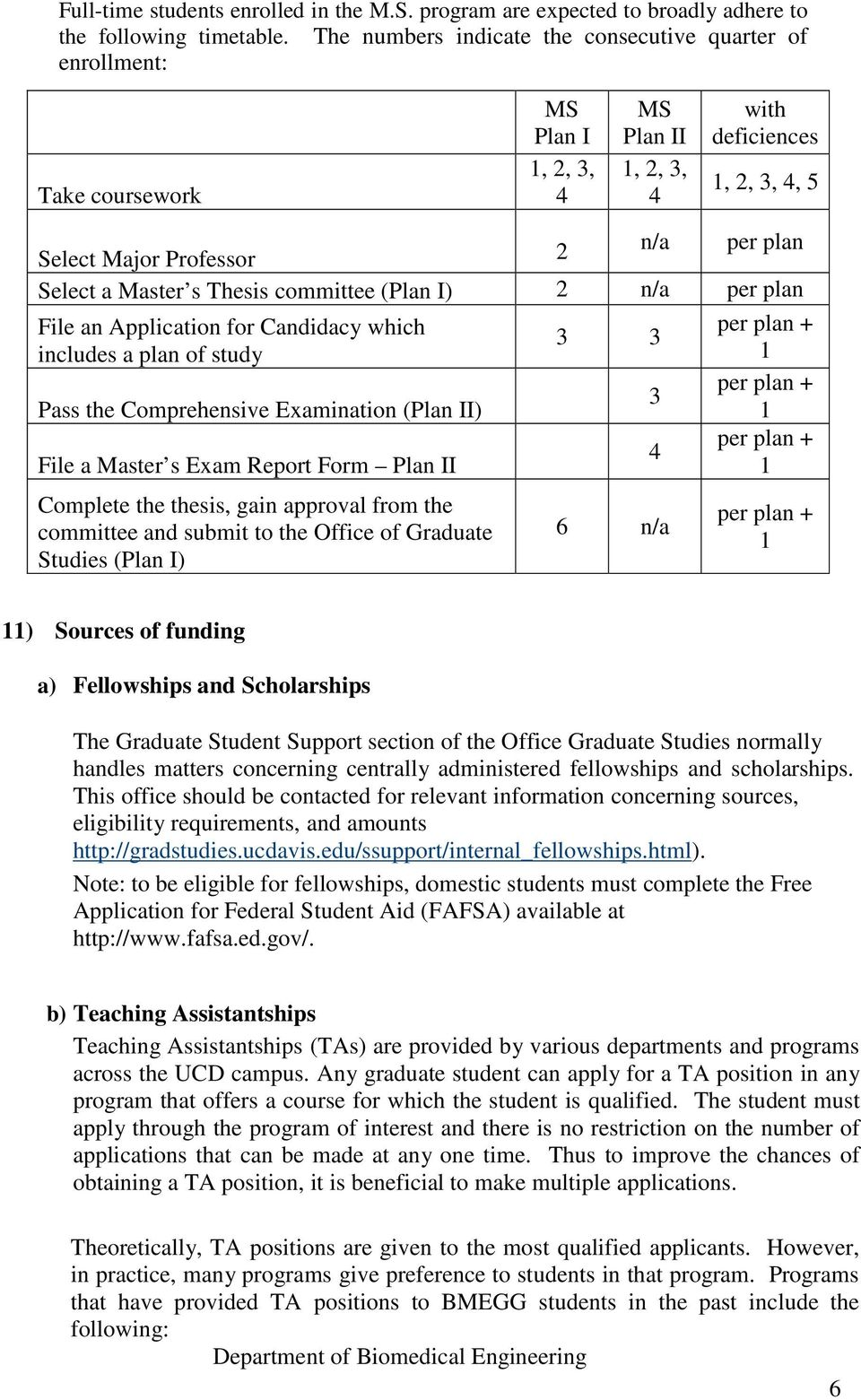 Master s Thesis committee (Plan I) 2 n/a per plan File an Application for Candidacy which per plan + 3 3 includes a plan of study 1 per plan + 3 Pass the Comprehensive Examination (Plan II) 1 per